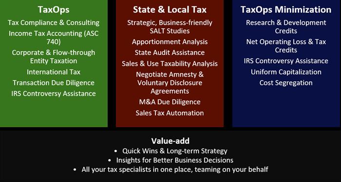 TaxOps verticals.2019